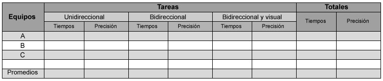 Example of table.